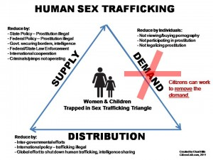 The Connection Between Human Trafficking and Terrorism ...