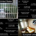 PrisonsUSvs.EuropeanUniondrawing