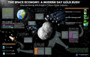 Space-Economy-Gold-Rush-Planetary-Resources