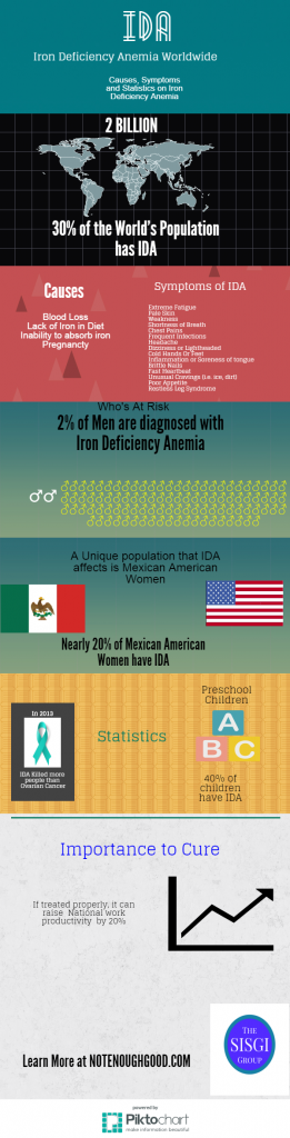 Iron Deficiency Anemia (4) (2)