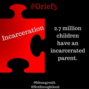 parental incarceration 2.7 million