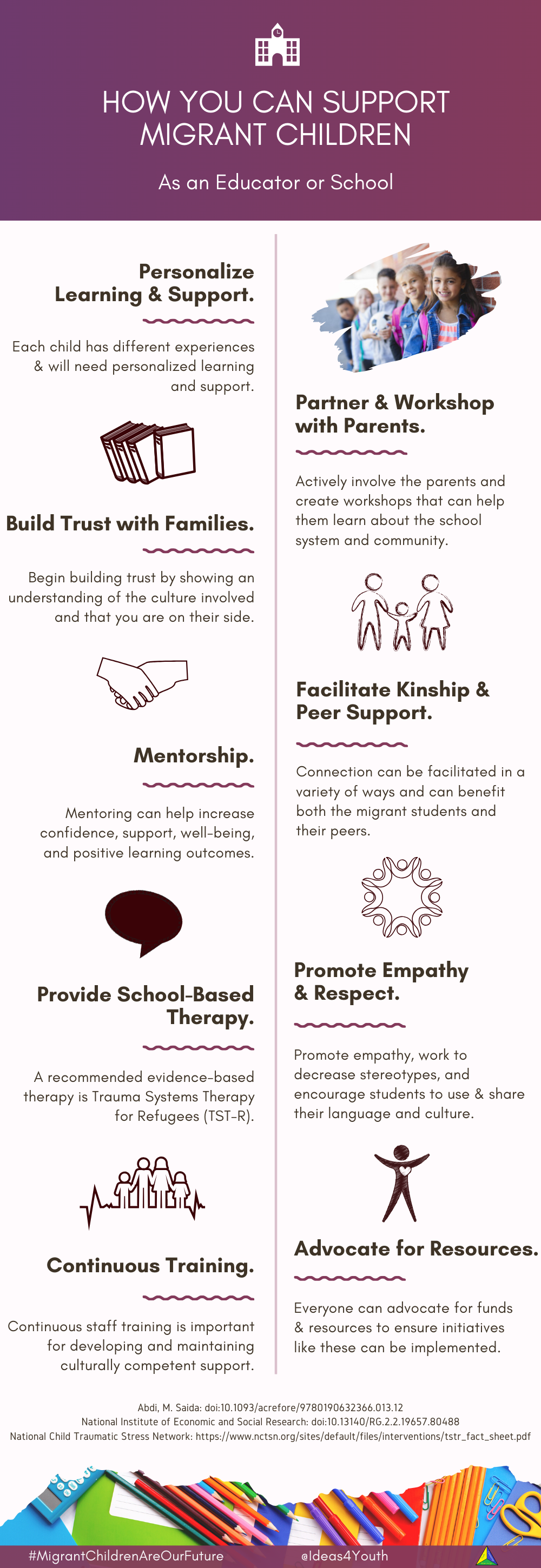 Infographic with initiatives