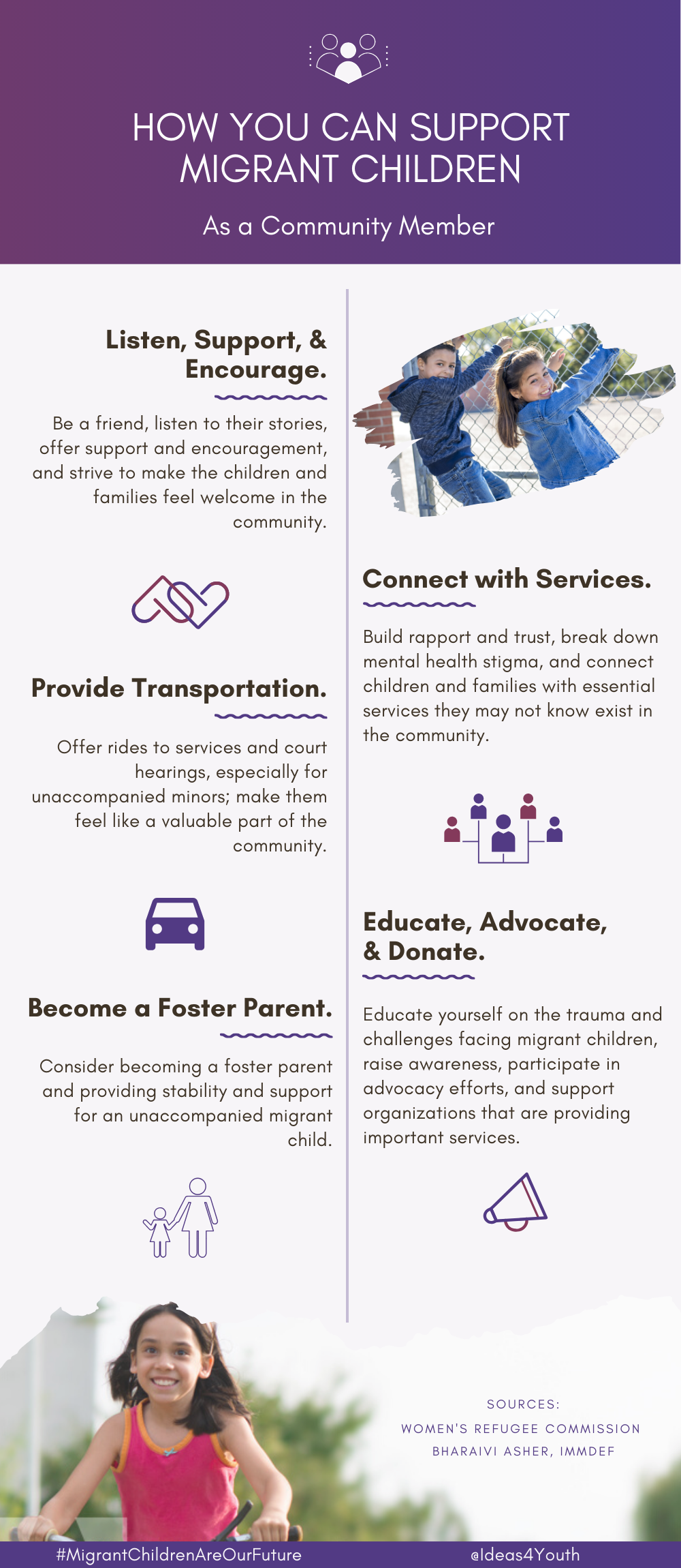 Infographic on how community members can support migrant children